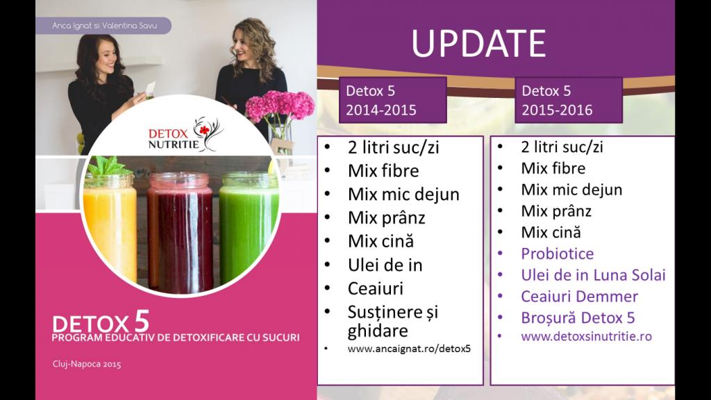 Update detox5